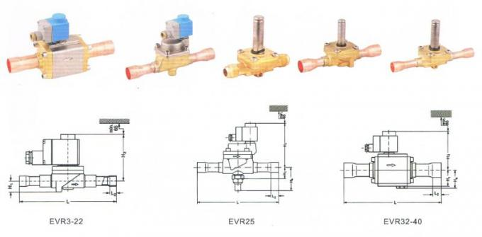 Normally Closed EVR Refrigeration Solenoid Valve Air Conditioning , Solenoid Operated Valve 0